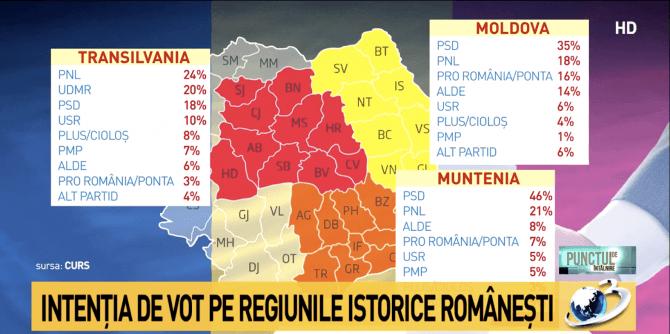 intentie-de-vot-pe-regiuni_02199800